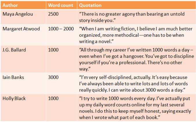 Word counts 1.png
