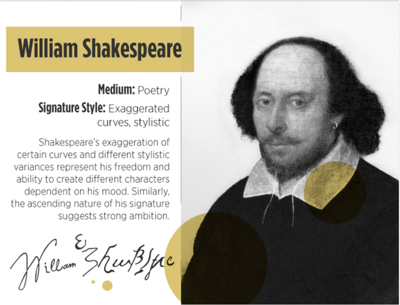Shakespeare signature