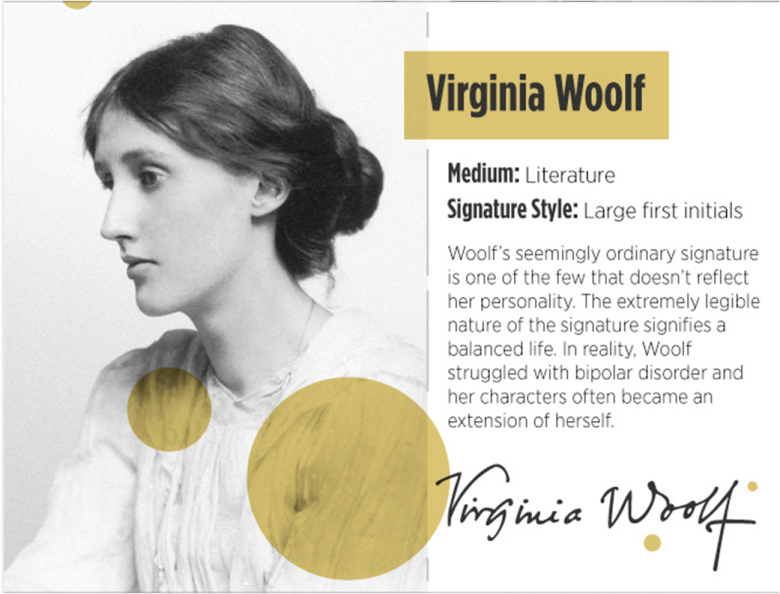 Virginia Woolf signature